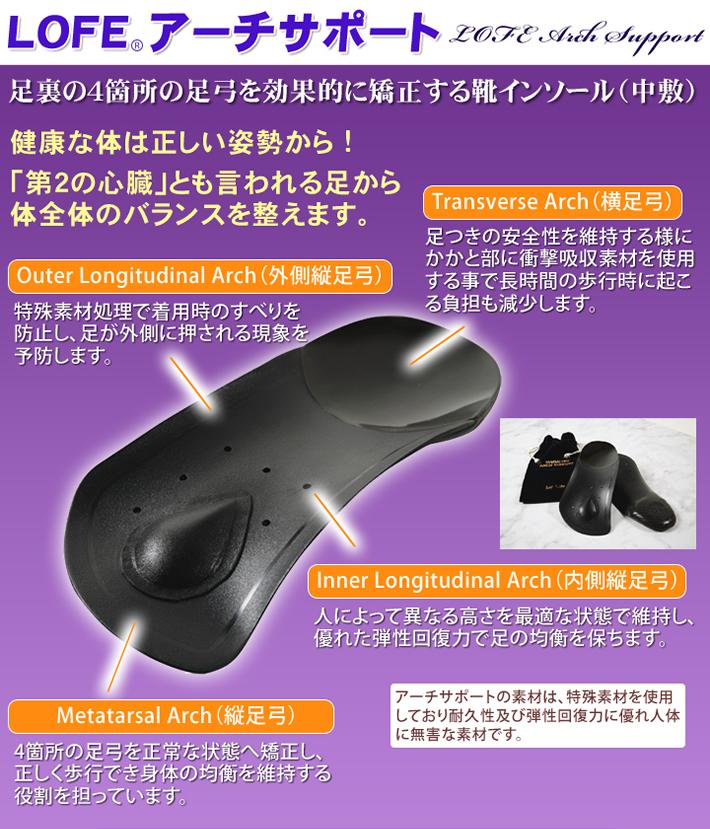 LOFE アーチサポート 足裏の4箇所の足弓を効果的に矯正する靴インソール(中敷)